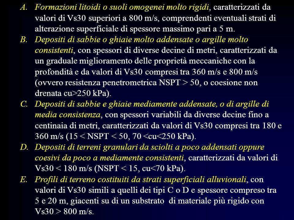 Formazioni litoidi o suoli omogenei molto rigidi, caratterizzati da valori di Vs30 superiori a 800 m/s, comprendenti eventuali strati di alterazione superficiale di spessore massimo pari a 5 m.