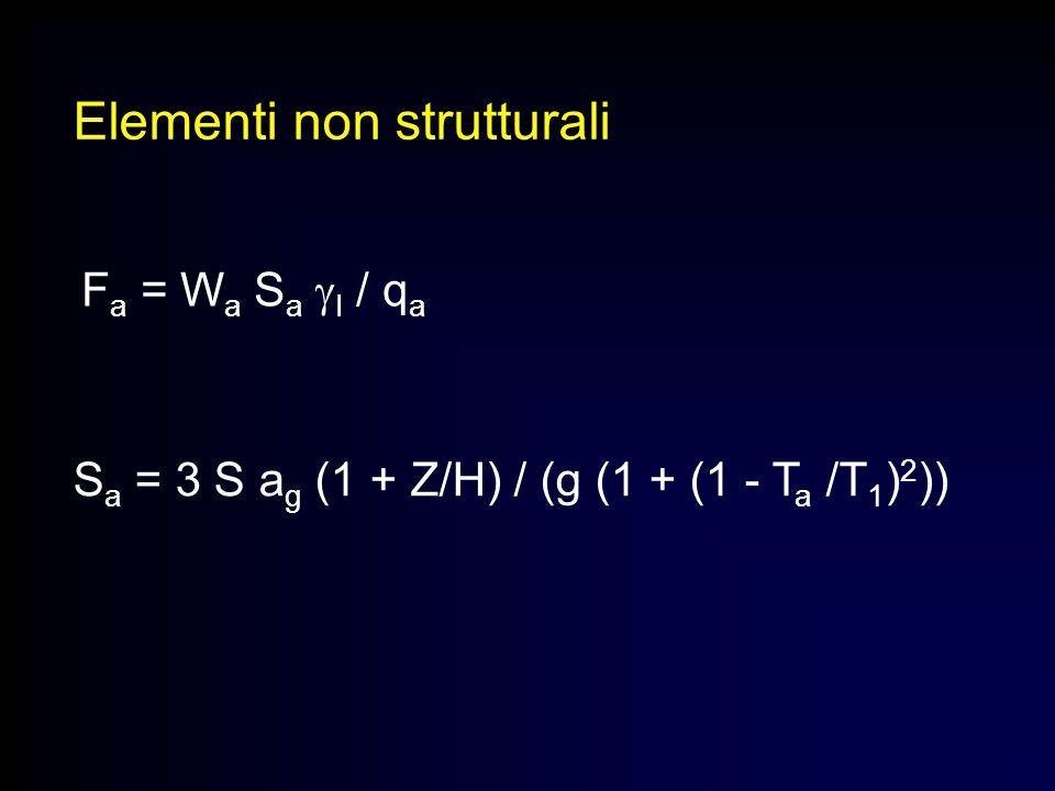 Elementi non strutturali