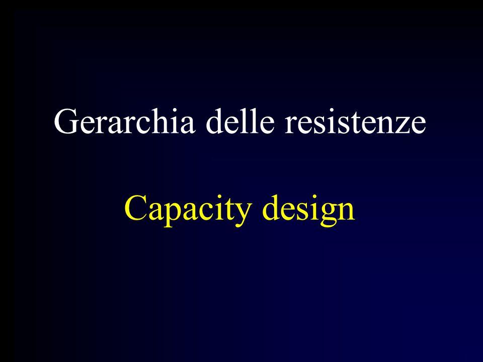 Gerarchia delle resistenze Capacity design