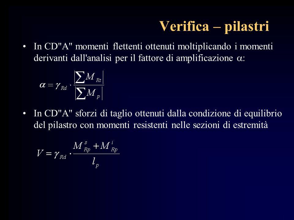 Verifica – pilastri In CD A momenti flettenti ottenuti moltiplicando i momenti derivanti dall analisi per il fattore di amplificazione a:
