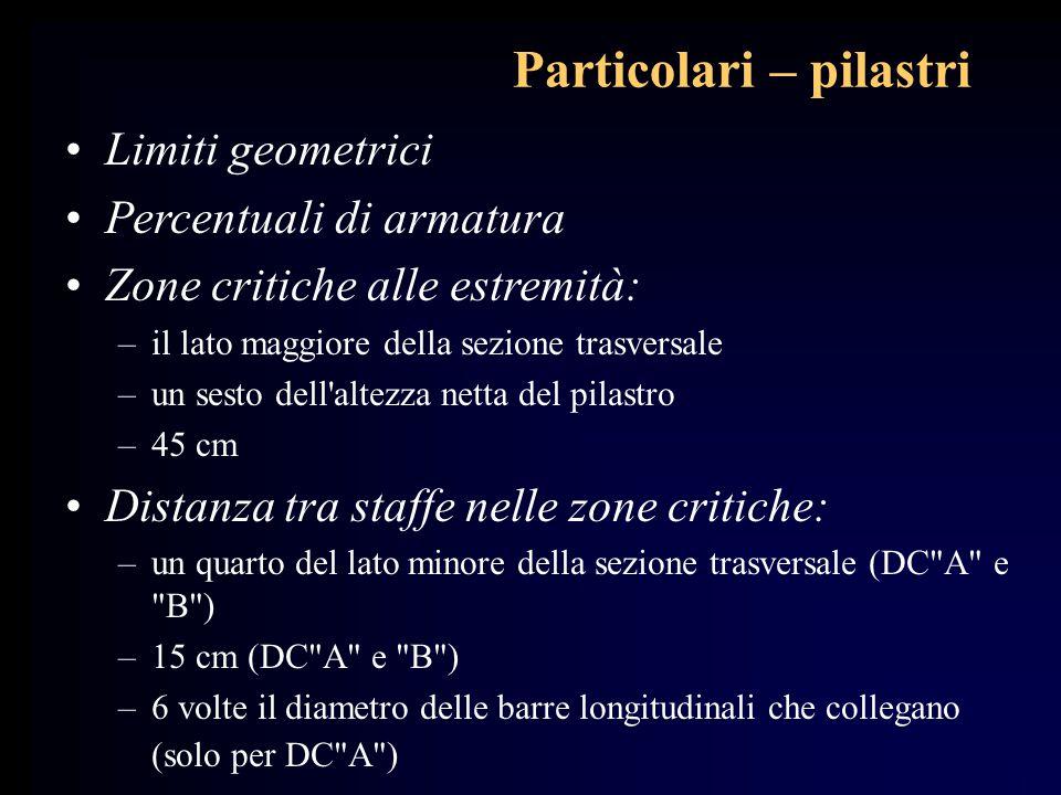 Particolari – pilastri