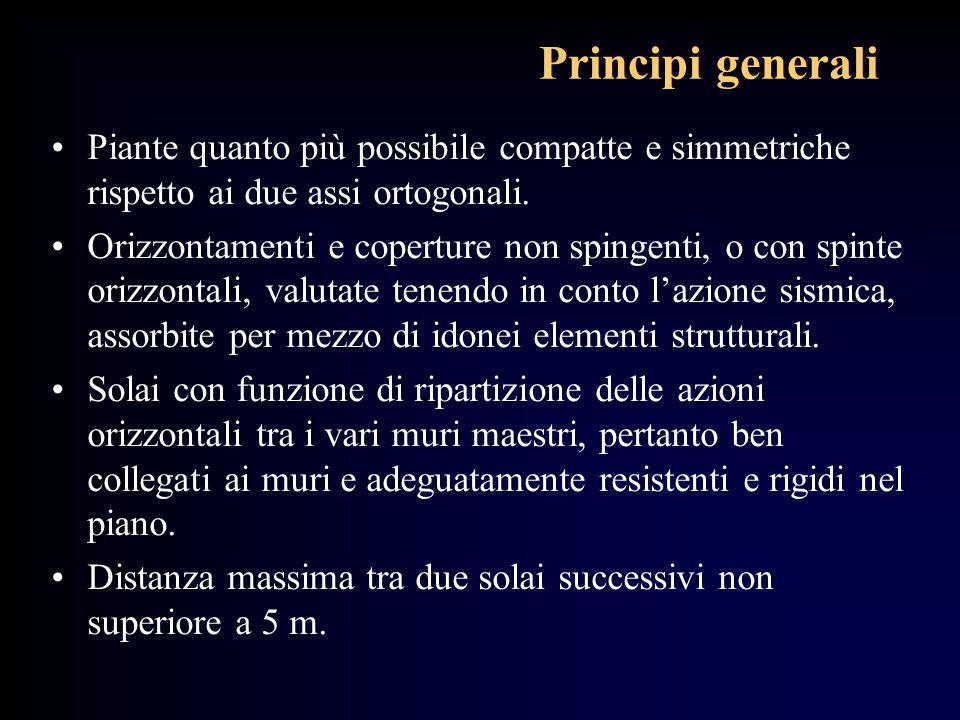 Principi generali Piante quanto più possibile compatte e simmetriche rispetto ai due assi ortogonali.
