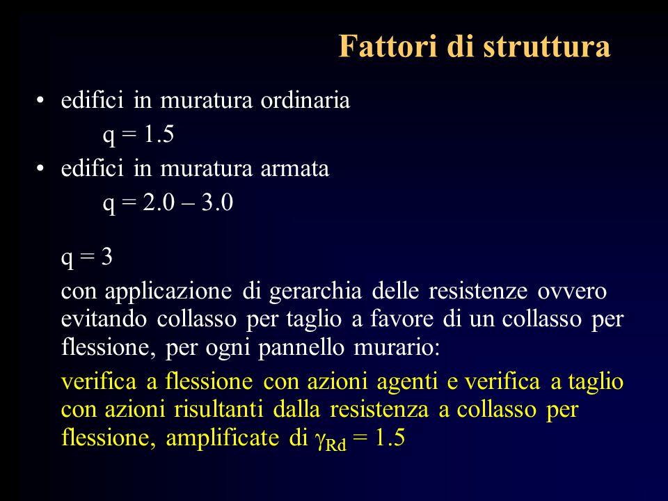 Fattori di struttura edifici in muratura ordinaria q = 1.5