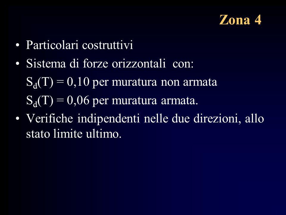 Zona 4 Particolari costruttivi Sistema di forze orizzontali con: