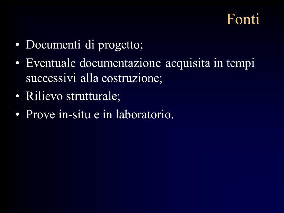 Fonti Documenti di progetto;