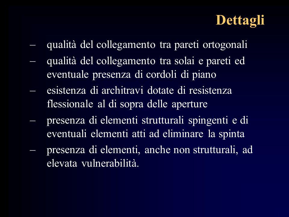 Dettagli qualità del collegamento tra pareti ortogonali