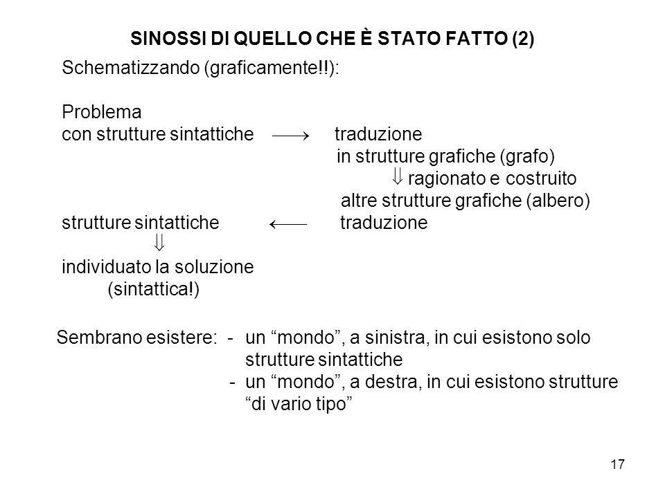 SINOSSI DI QUELLO CHE È STATO FATTO (2)