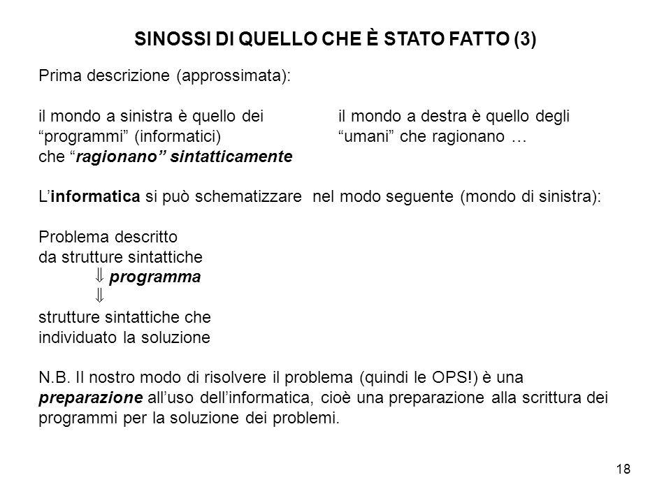SINOSSI DI QUELLO CHE È STATO FATTO (3)