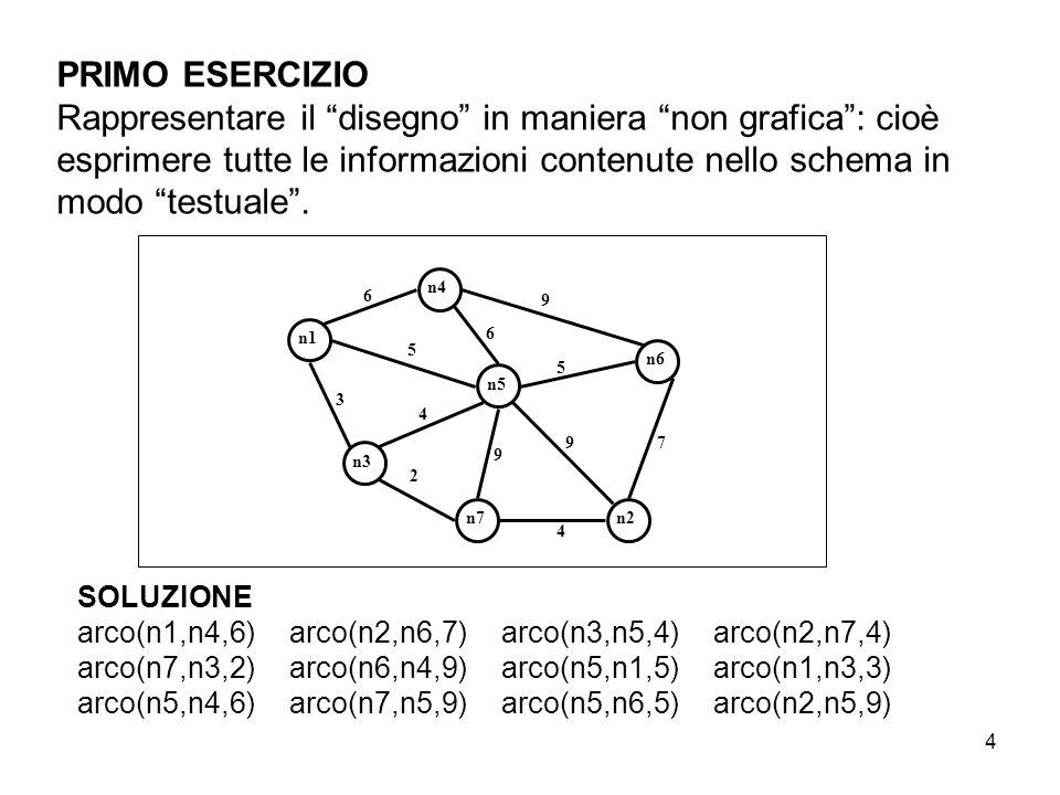 PRIMO ESERCIZIO Rappresentare il disegno in maniera non grafica : cioè esprimere tutte le informazioni contenute nello schema in modo testuale .