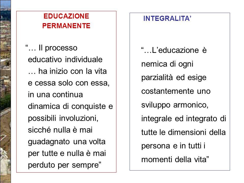 EDUCAZIONE PERMANENTE.