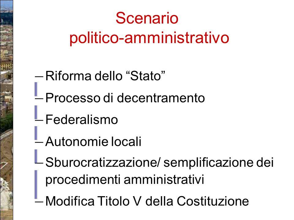 Scenario politico-amministrativo