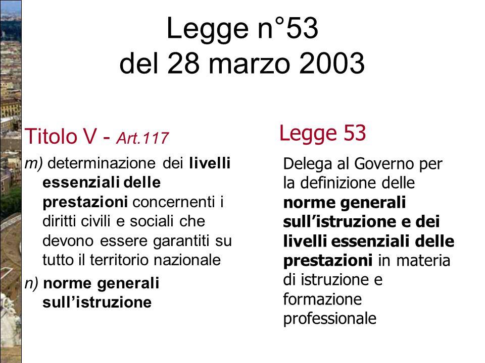 Legge n°53 del 28 marzo 2003 Legge 53 Titolo V - Art.117