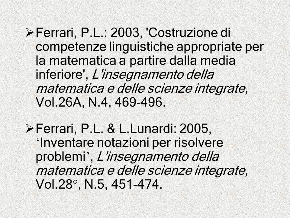 Ferrari, P.L.: 2003, Costruzione di competenze linguistiche appropriate per la matematica a partire dalla media inferiore , L insegnamento della matematica e delle scienze integrate, Vol.26A, N.4, 469-496.