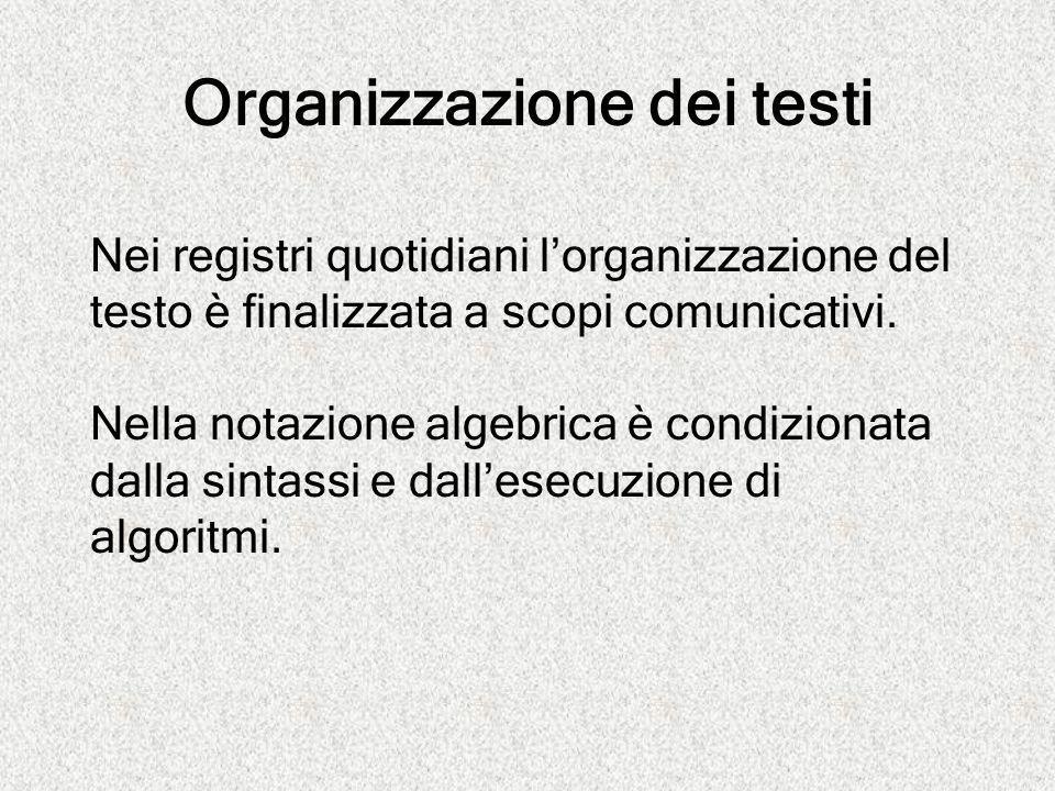 Organizzazione dei testi
