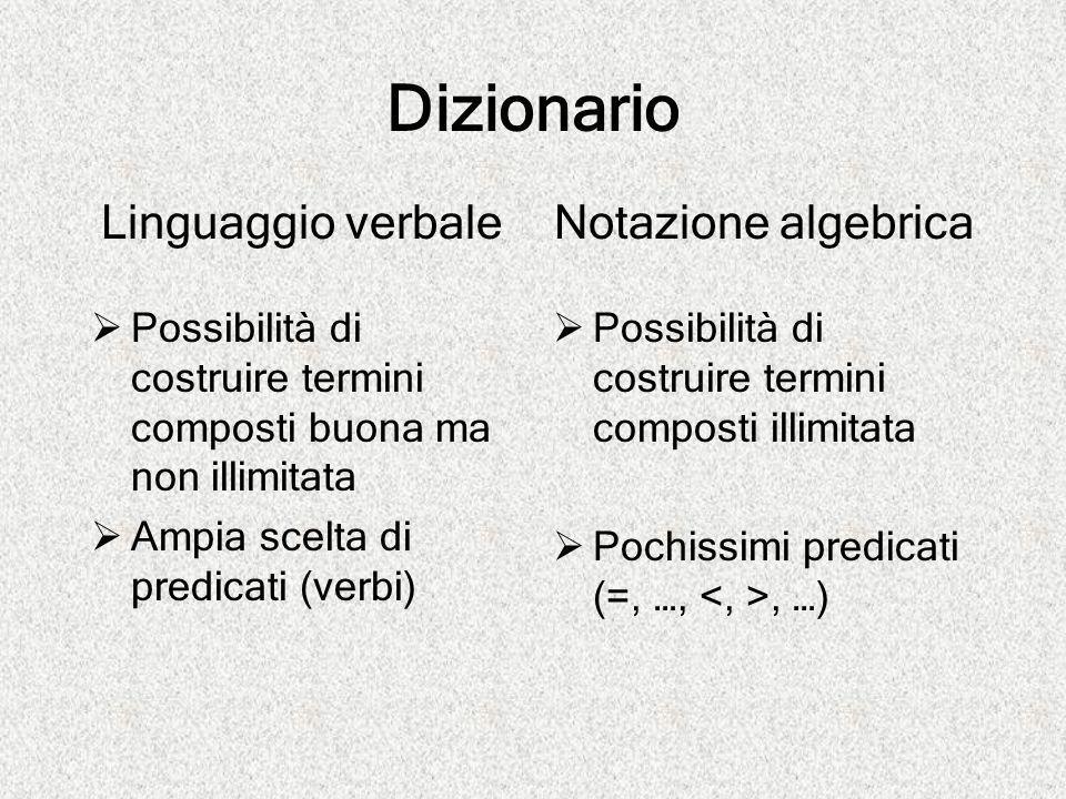 Dizionario Linguaggio verbale Notazione algebrica