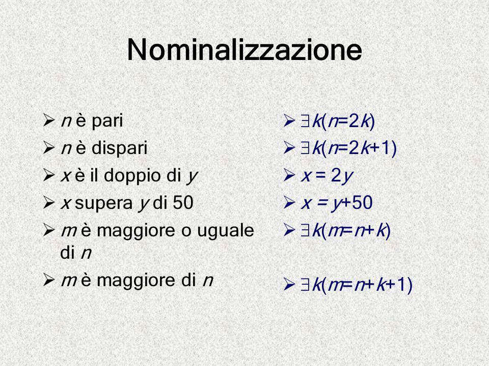 Nominalizzazione n è pari n è dispari x è il doppio di y