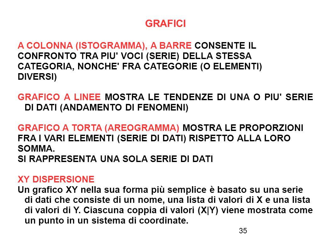 GRAFICI A COLONNA (ISTOGRAMMA), A BARRE CONSENTE IL