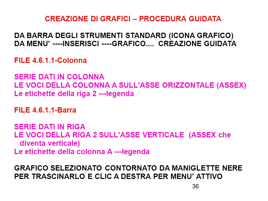 CREAZIONE DI GRAFICI – PROCEDURA GUIDATA