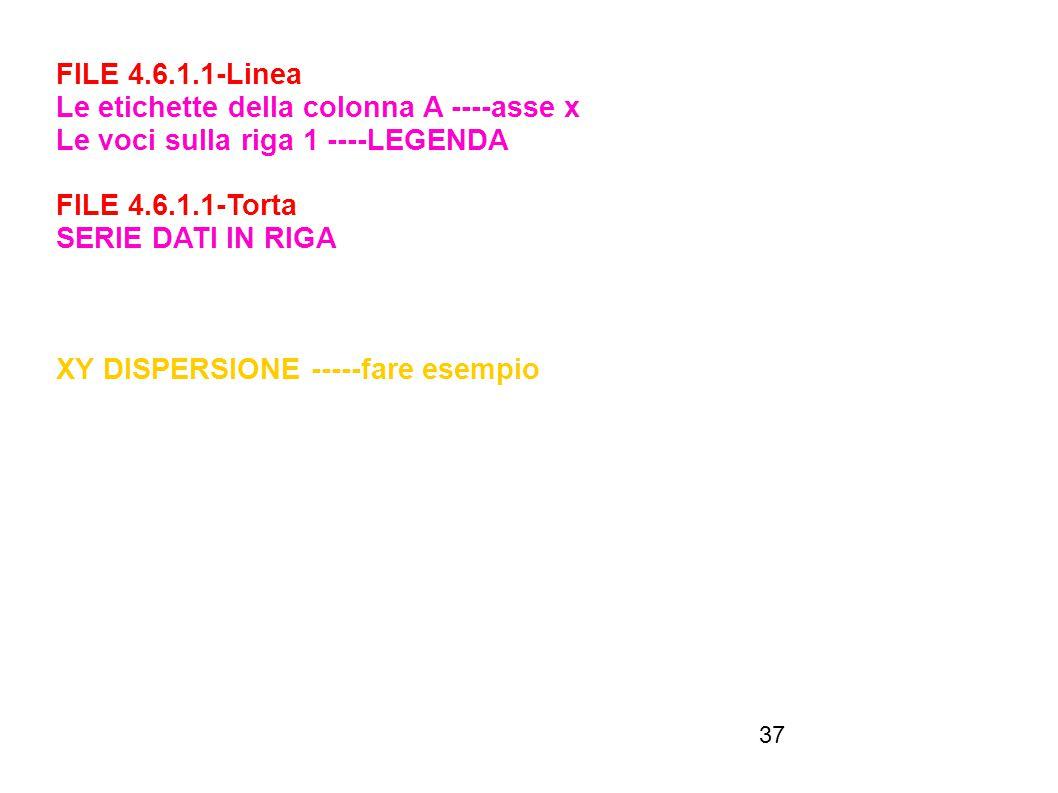 FILE 4.6.1.1-Linea Le etichette della colonna A ----asse x. Le voci sulla riga 1 ----LEGENDA. FILE 4.6.1.1-Torta.