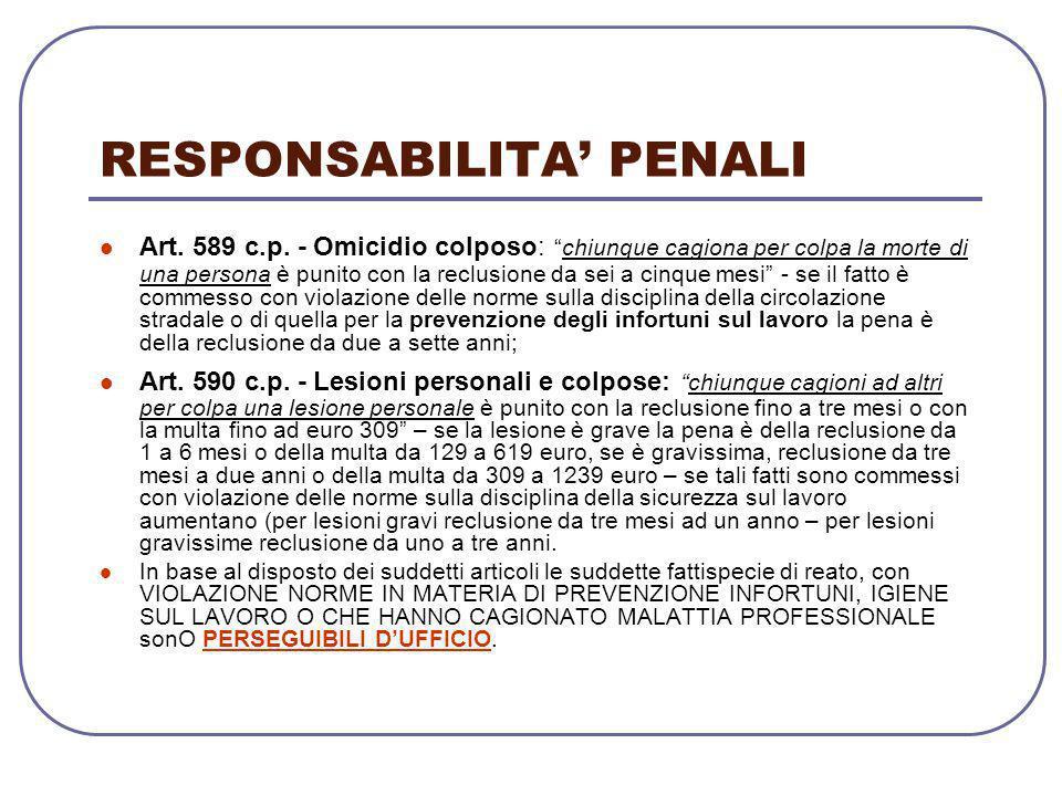 RESPONSABILITA' PENALI