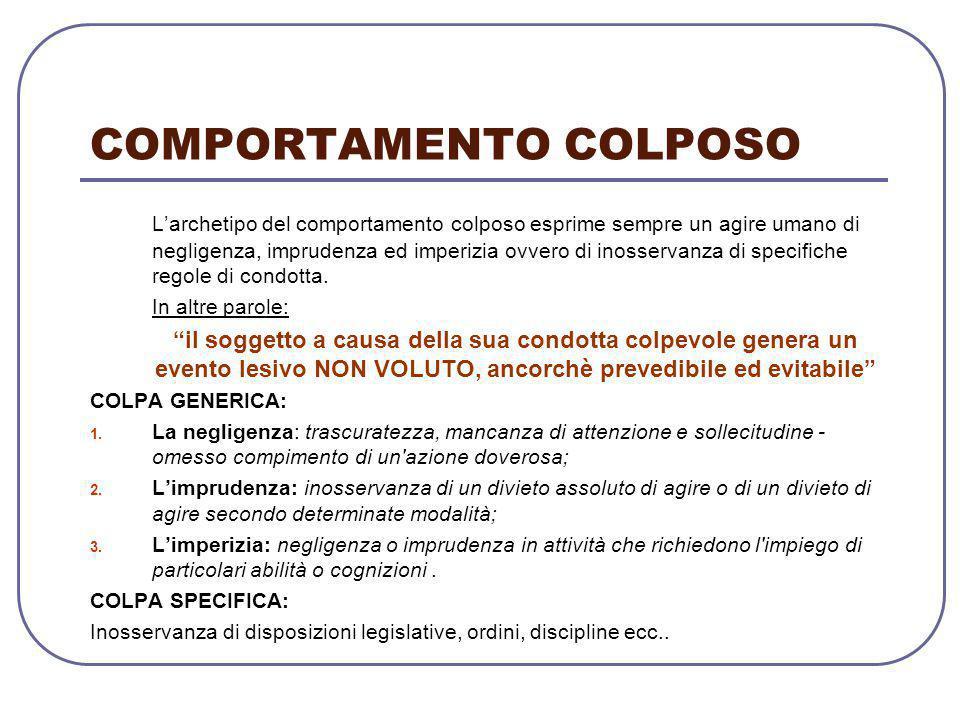 COMPORTAMENTO COLPOSO