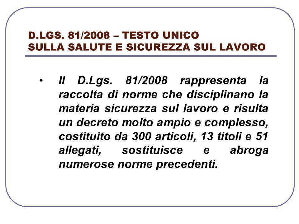 D.LGS. 81/2008 – TESTO UNICO SULLA SALUTE E SICUREZZA SUL LAVORO