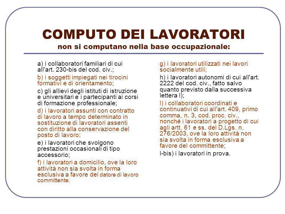COMPUTO DEI LAVORATORI non si computano nella base occupazionale: