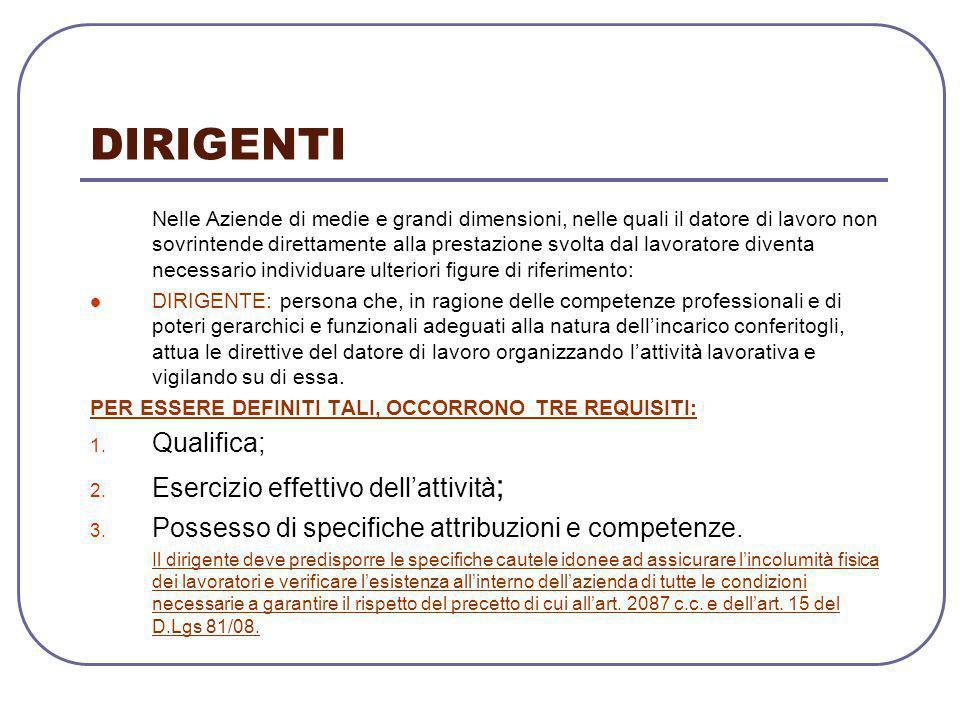 DIRIGENTI Qualifica; Esercizio effettivo dell'attività;