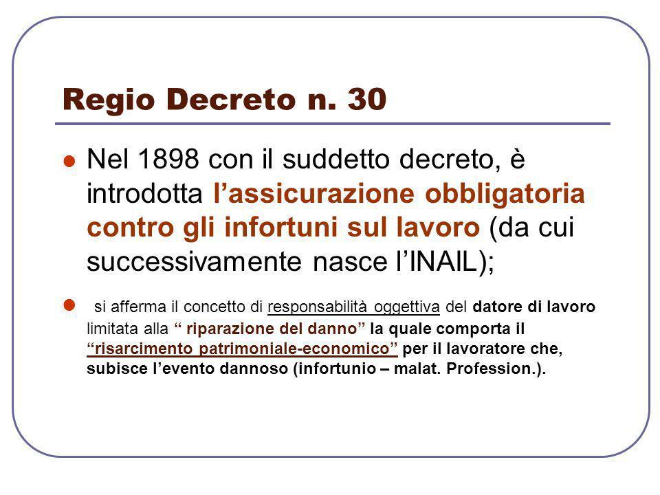 Regio Decreto n. 30