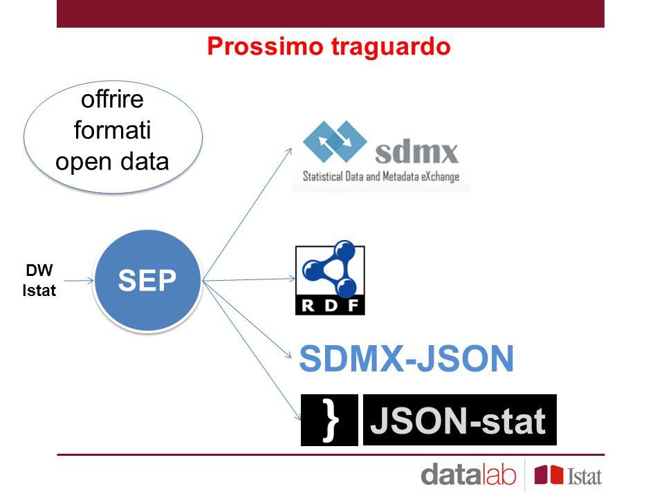 offrire formati open data