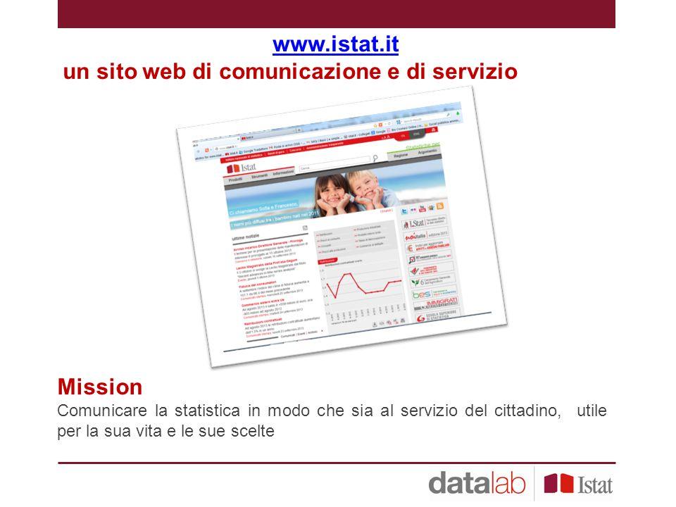 un sito web di comunicazione e di servizio