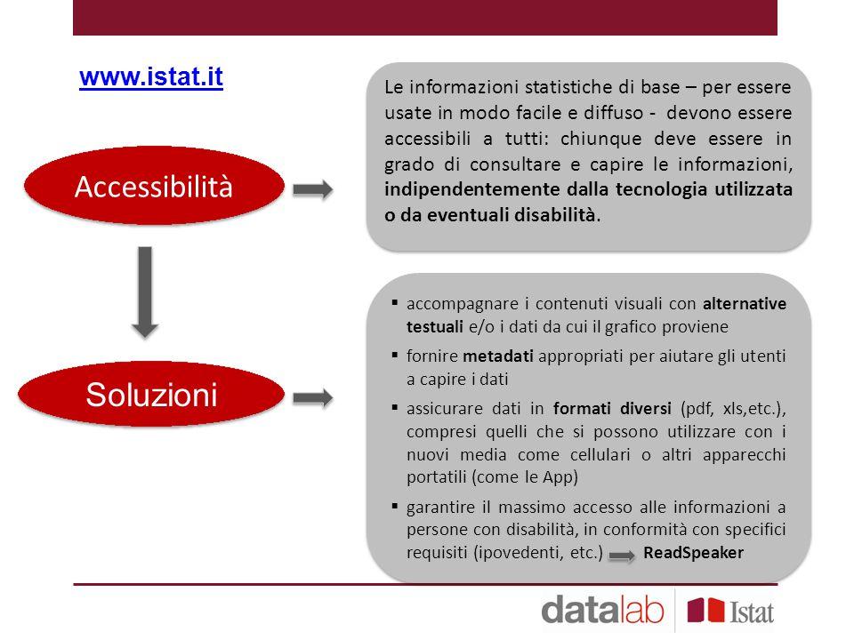 Accessibilità Soluzioni www.istat.it