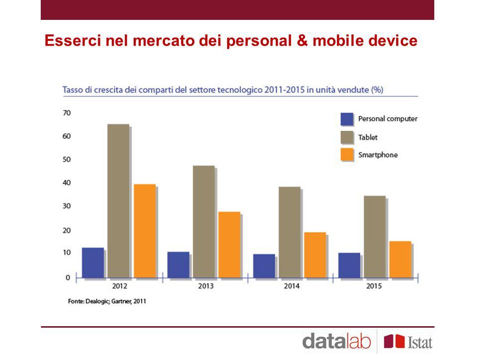 Esserci nel mercato dei personal & mobile device