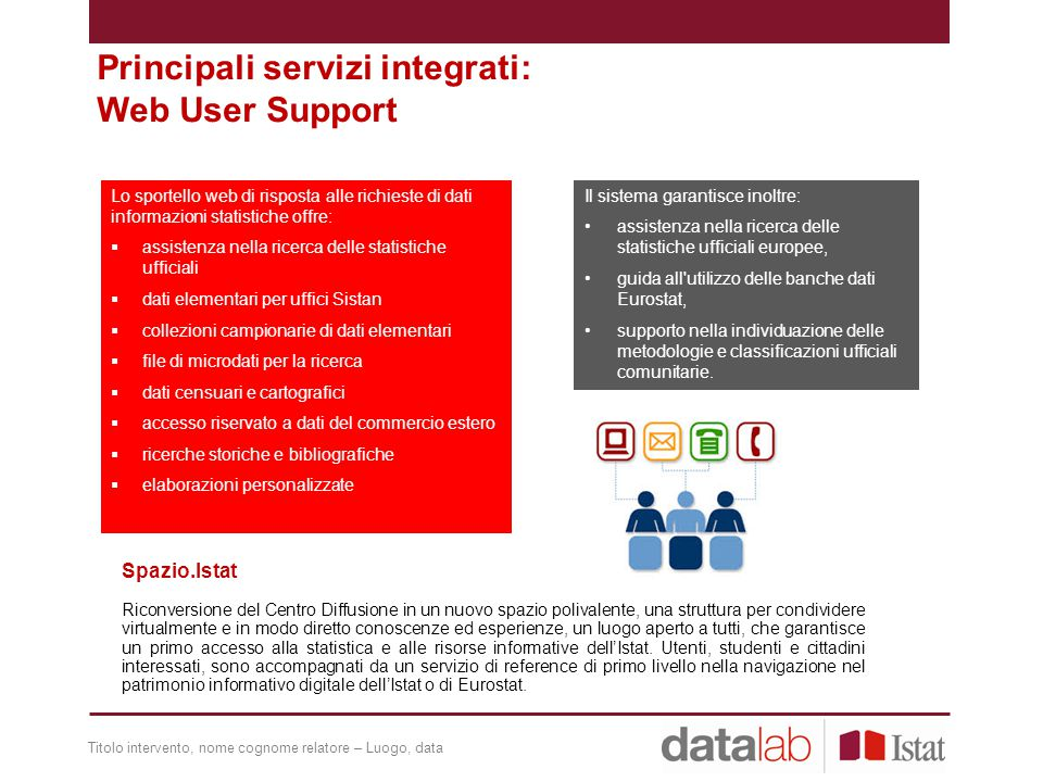 Principali servizi integrati: Web User Support