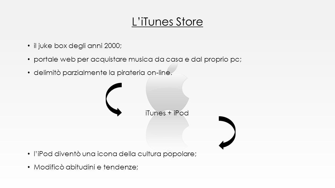 L'iTunes Store il juke box degli anni 2000;