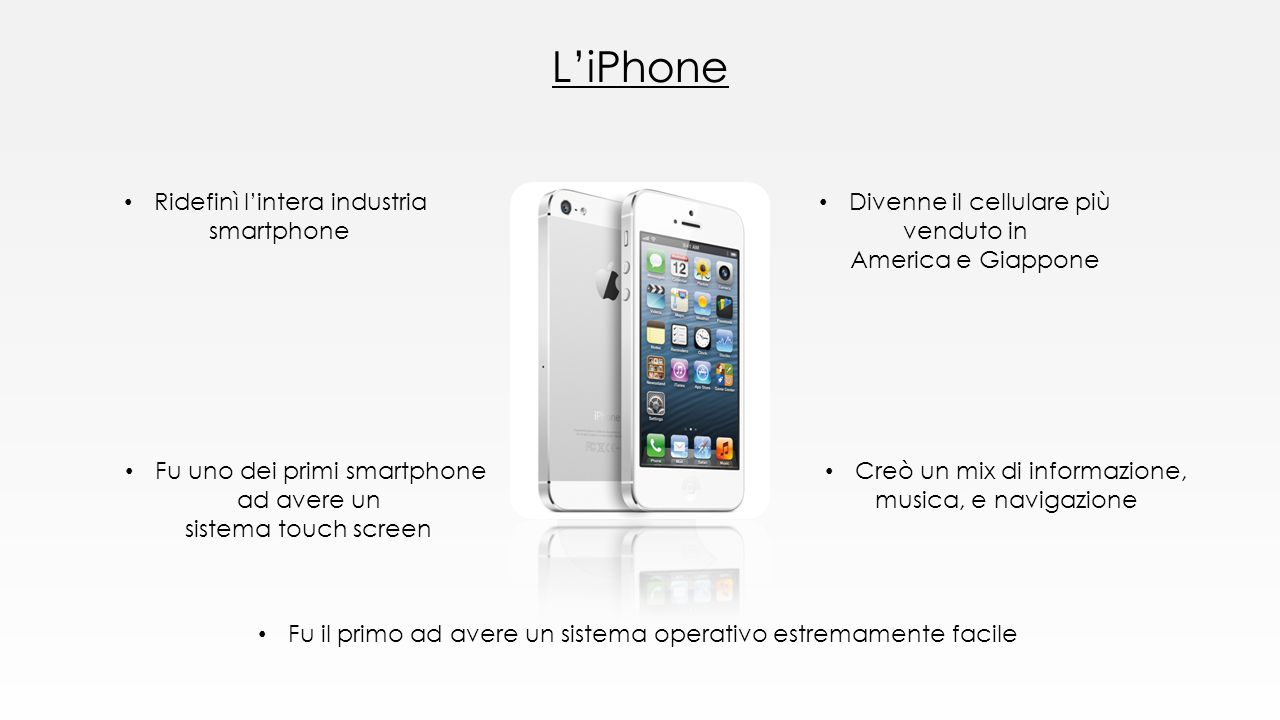 L'iPhone Ridefinì l'intera industria smartphone