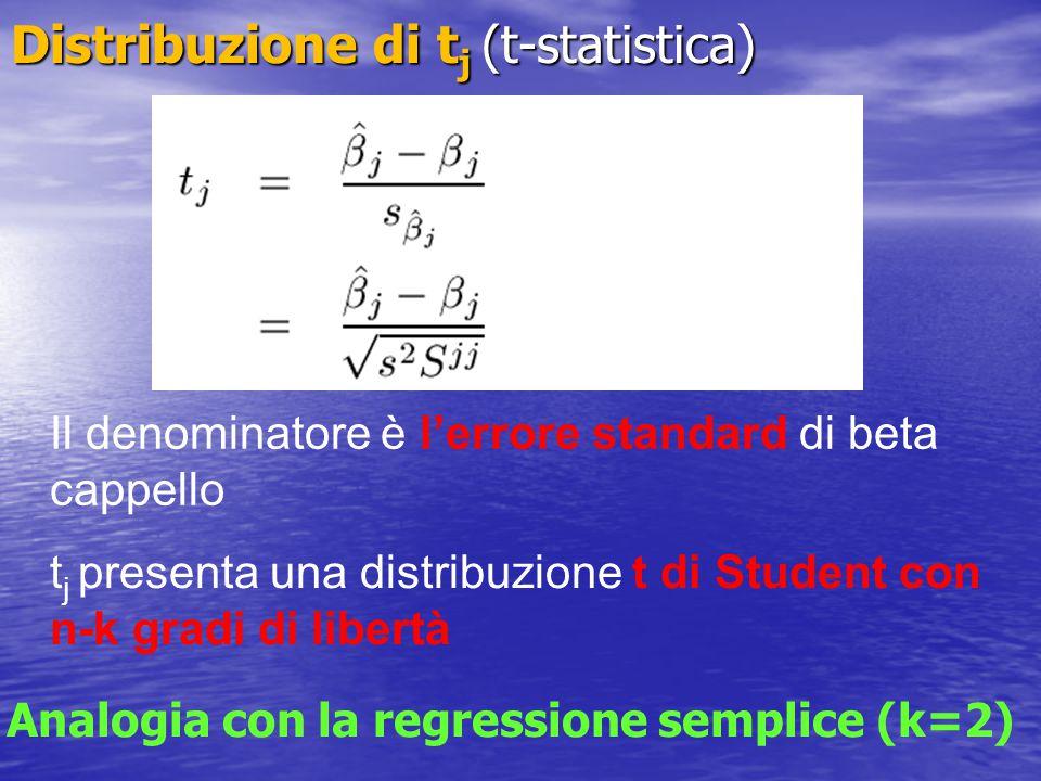 Distribuzione di tj (t-statistica)