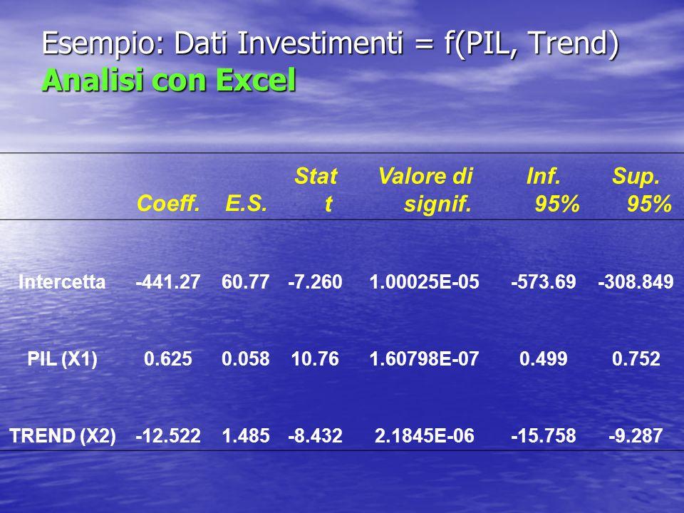 Esempio: Dati Investimenti = f(PIL, Trend) Analisi con Excel