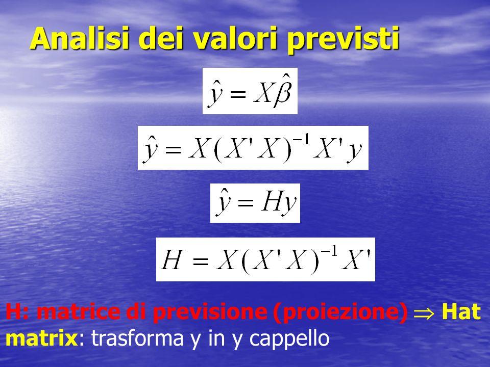 Analisi dei valori previsti