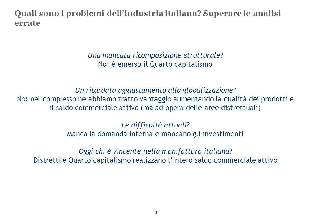 Quali sono i problemi dell'industria italiana