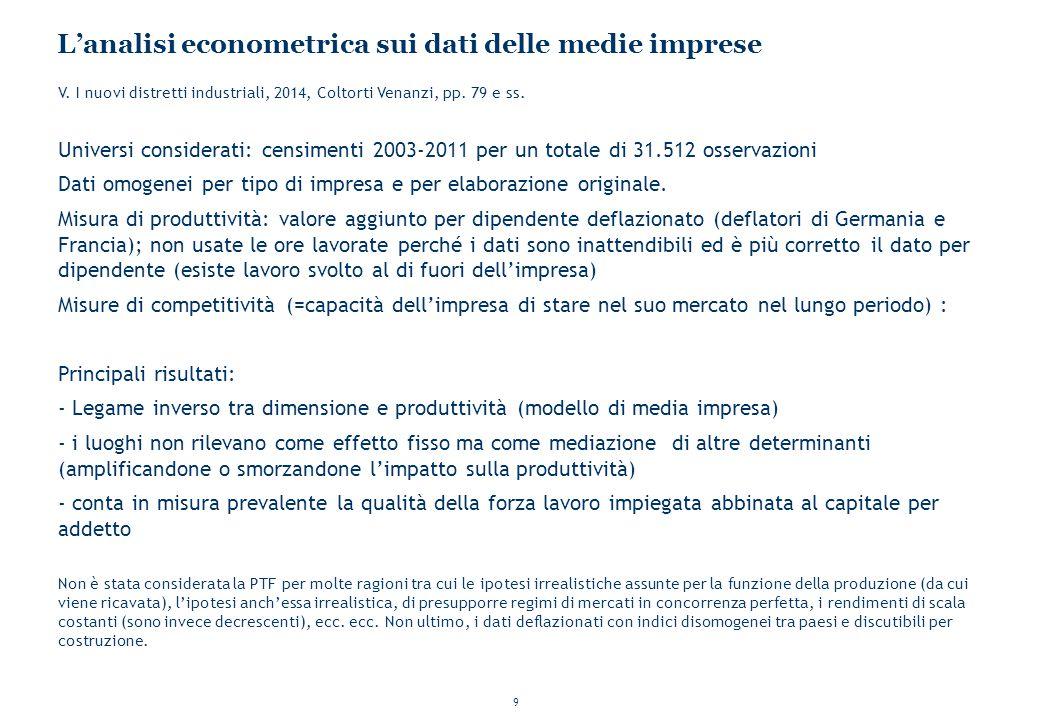 L'analisi econometrica sui dati delle medie imprese