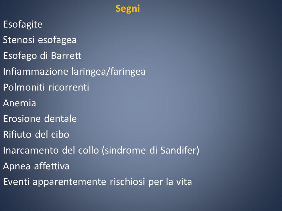 Segni Esofagite. Stenosi esofagea. Esofago di Barrett. Infiammazione laringea/faringea. Polmoniti ricorrenti.