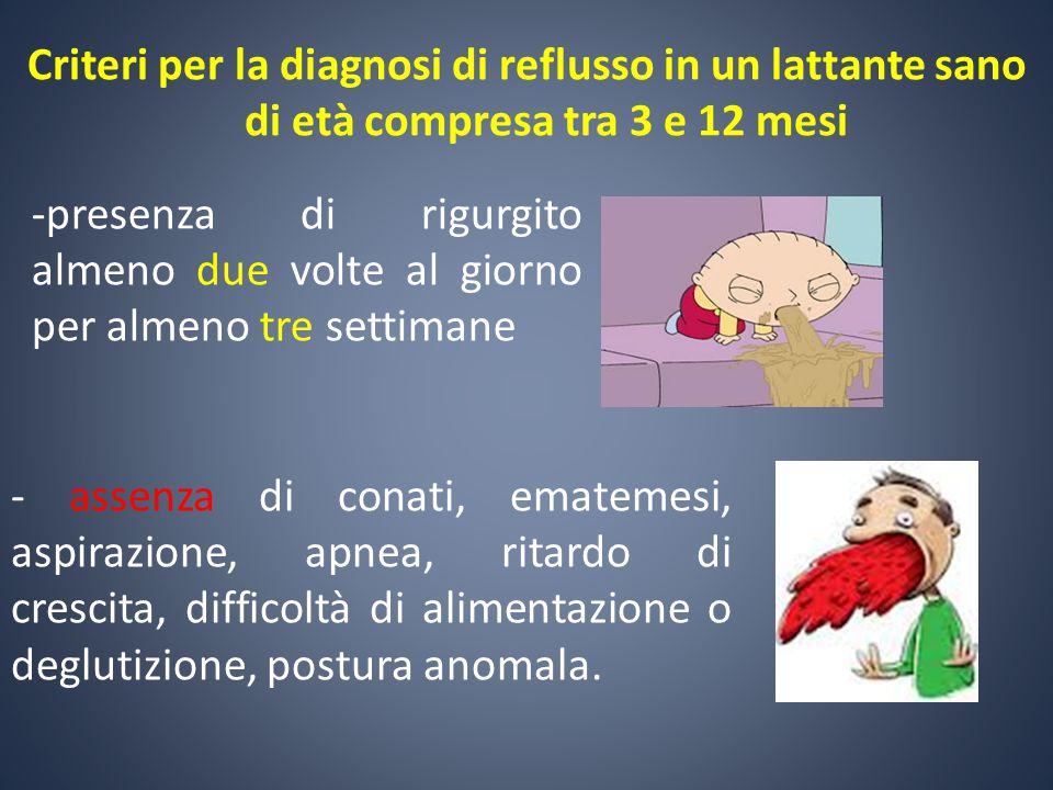 Criteri per la diagnosi di reflusso in un lattante sano di età compresa tra 3 e 12 mesi