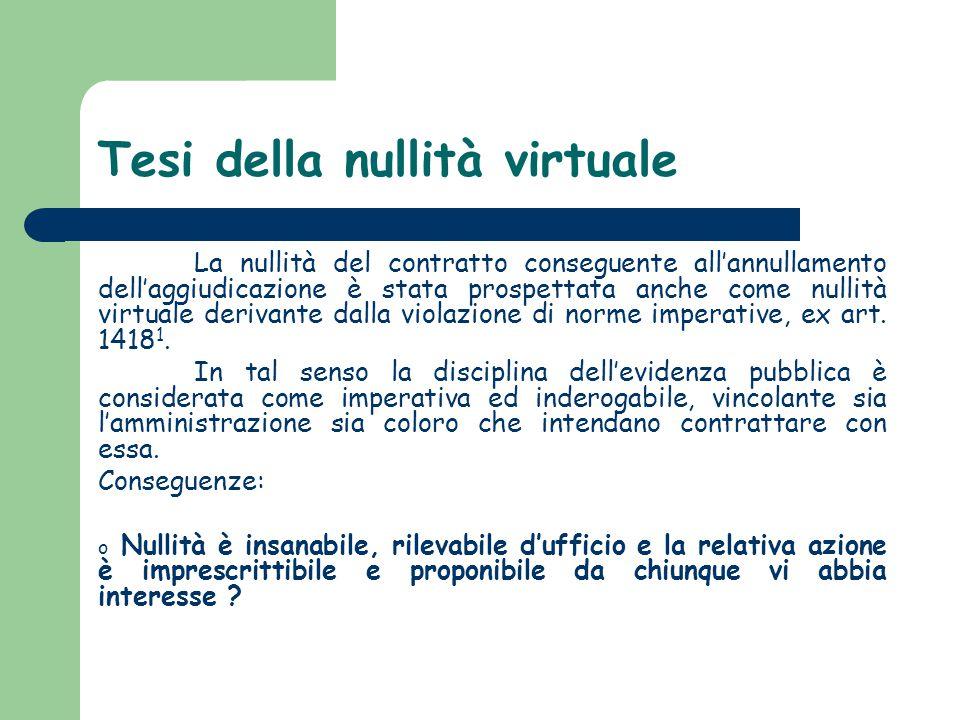Tesi della nullità virtuale