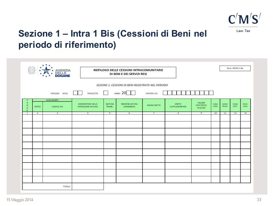 Sezione 1 – Intra 1 Bis (Cessioni di Beni nel periodo di riferimento)