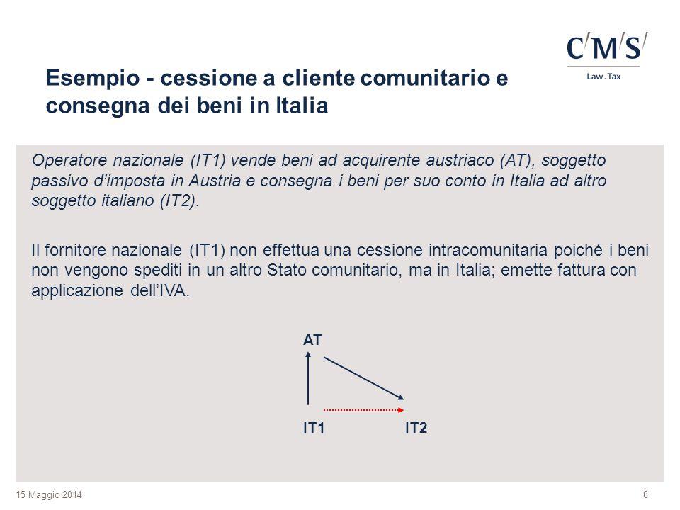 Esempio - cessione a cliente comunitario e consegna dei beni in Italia