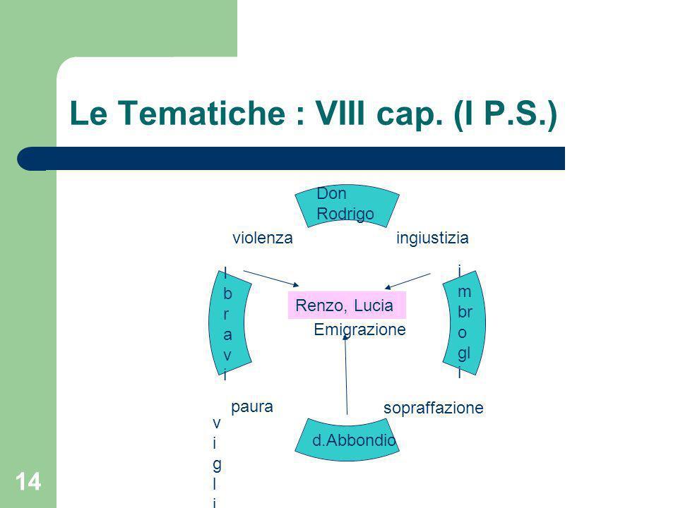 Le Tematiche : VIII cap. (I P.S.)
