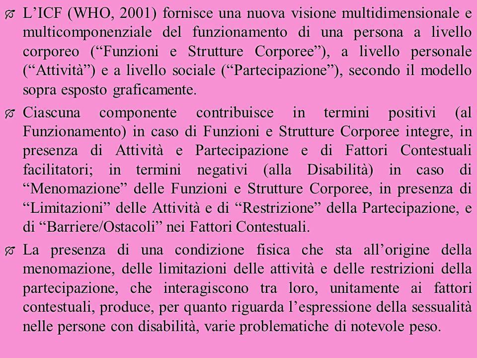 L'ICF (WHO, 2001) fornisce una nuova visione multidimensionale e multicomponenziale del funzionamento di una persona a livello corporeo ( Funzioni e Strutture Corporee ), a livello personale ( Attività ) e a livello sociale ( Partecipazione ), secondo il modello sopra esposto graficamente.