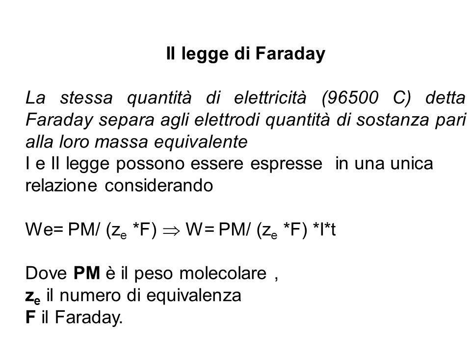 II legge di Faraday