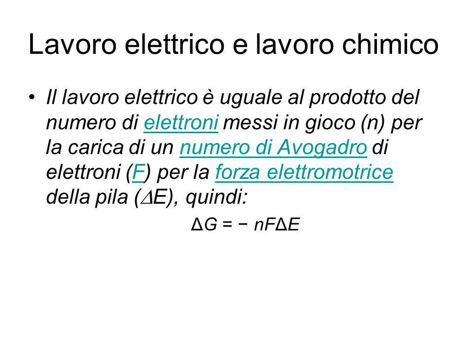Lavoro elettrico e lavoro chimico